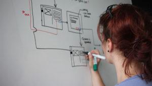 """""""Hands-on Innovation"""" – gemeinsam mit Studierenden der Universität Augsburg User Experience-Methoden..."""