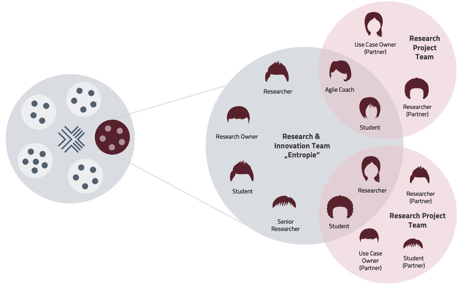 XITASO Research Team